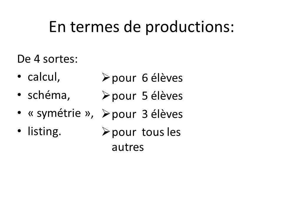 En termes de productions: