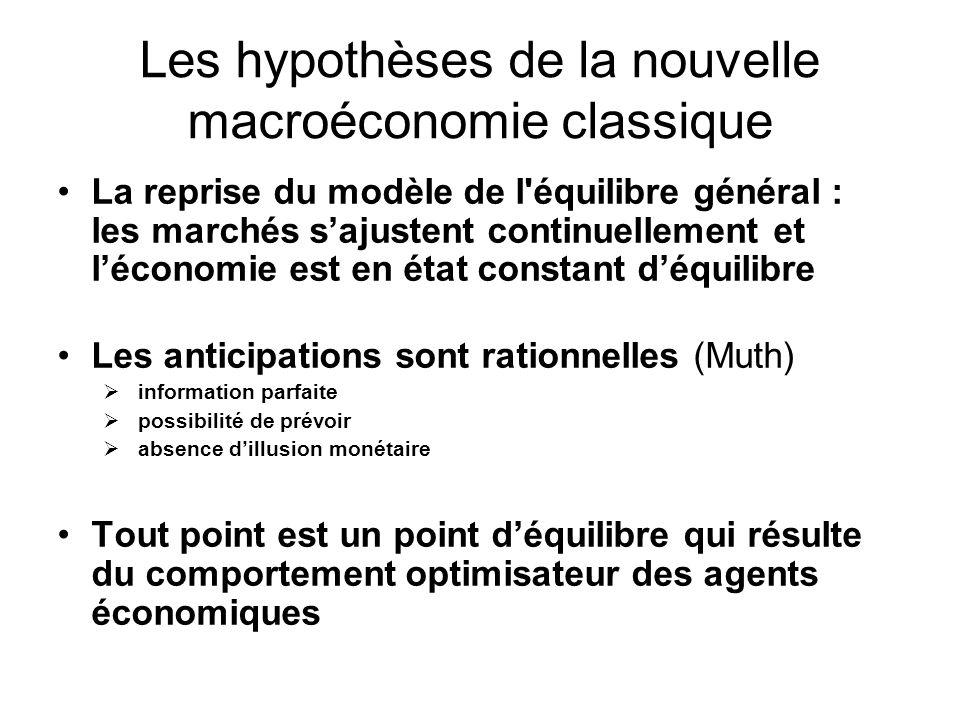 Les hypothèses de la nouvelle macroéconomie classique