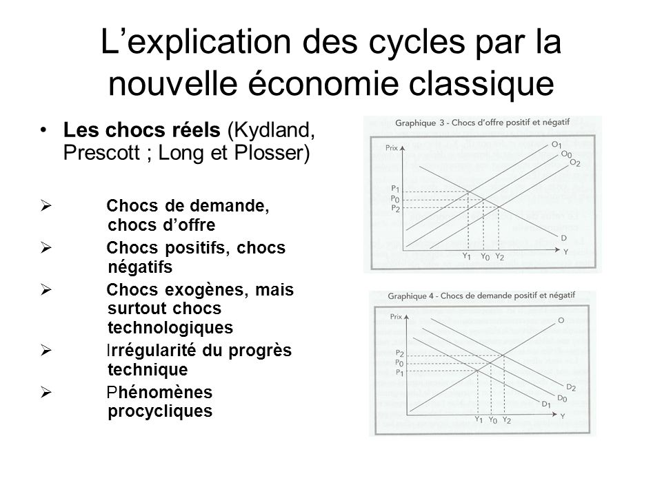 L'explication des cycles par la nouvelle économie classique