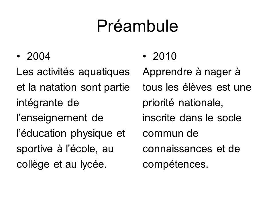 Préambule 2004 Les activités aquatiques et la natation sont partie