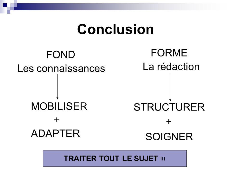 Conclusion FORME FOND La rédaction Les connaissances MOBILISER