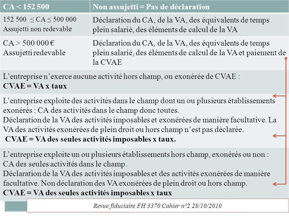 Revue fiduciaire FH 3370 Cahier n°2 28/10/2010