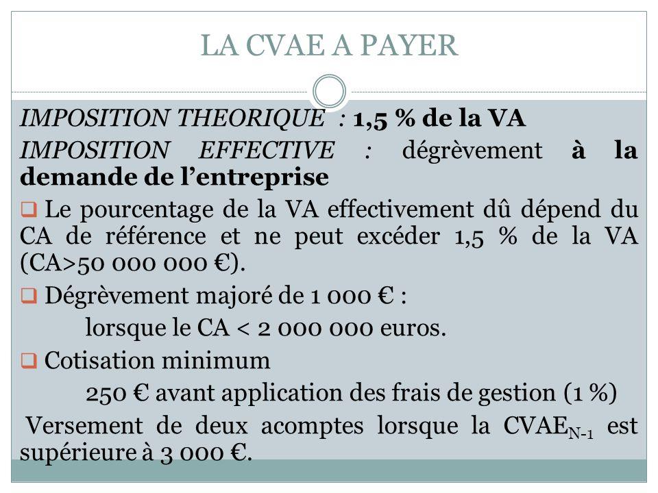 LA CVAE A PAYER IMPOSITION THEORIQUE : 1,5 % de la VA