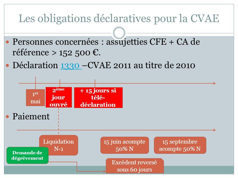 Les obligations déclaratives pour la CVAE