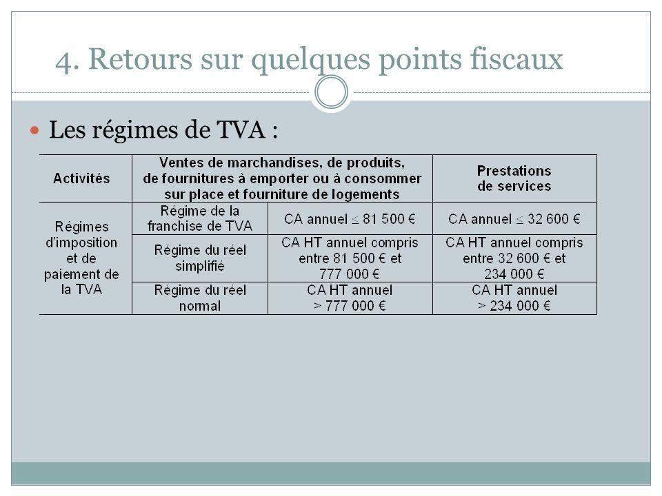 4. Retours sur quelques points fiscaux