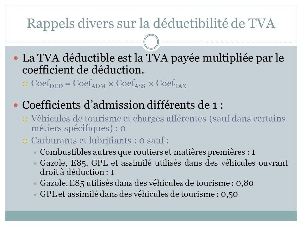 Rappels divers sur la déductibilité de TVA