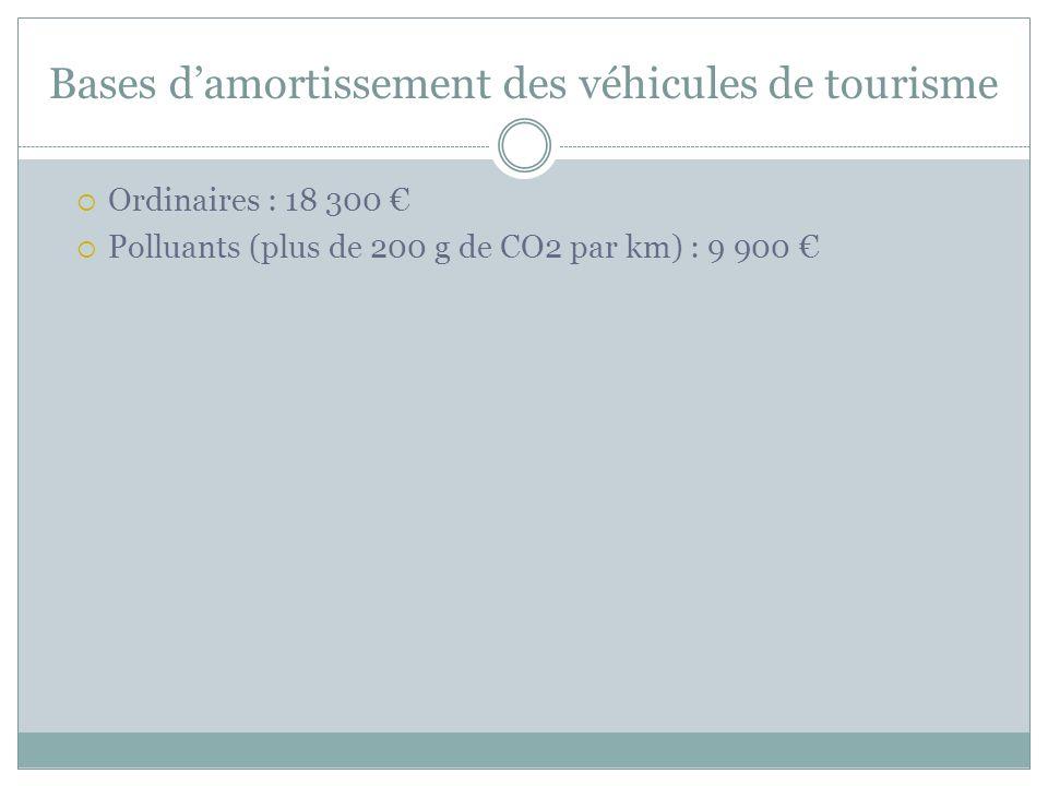 Bases d'amortissement des véhicules de tourisme