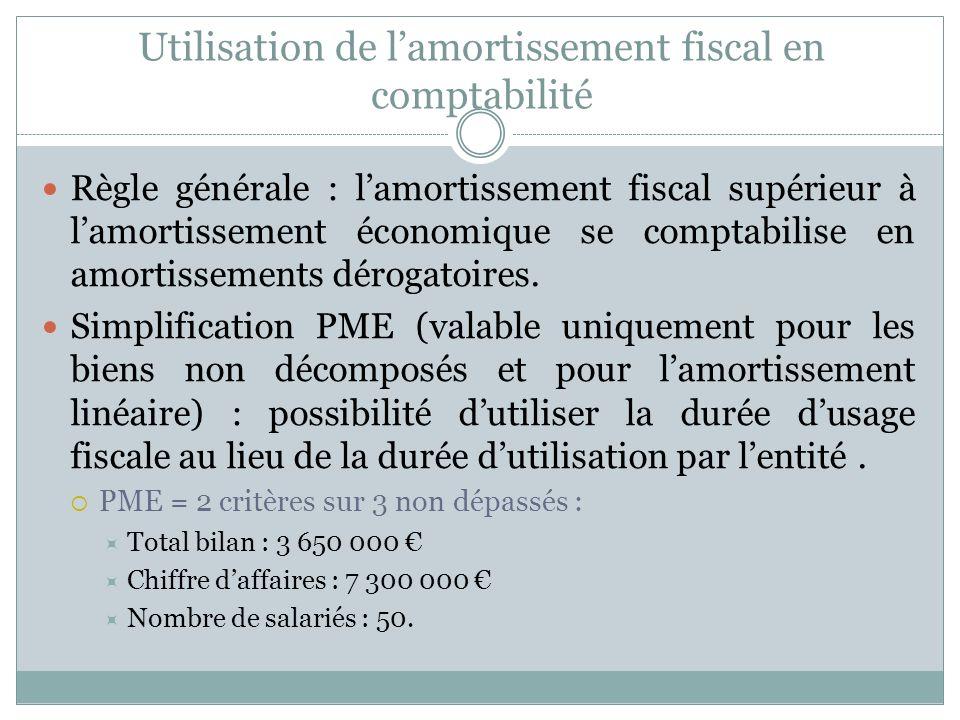 Utilisation de l'amortissement fiscal en comptabilité