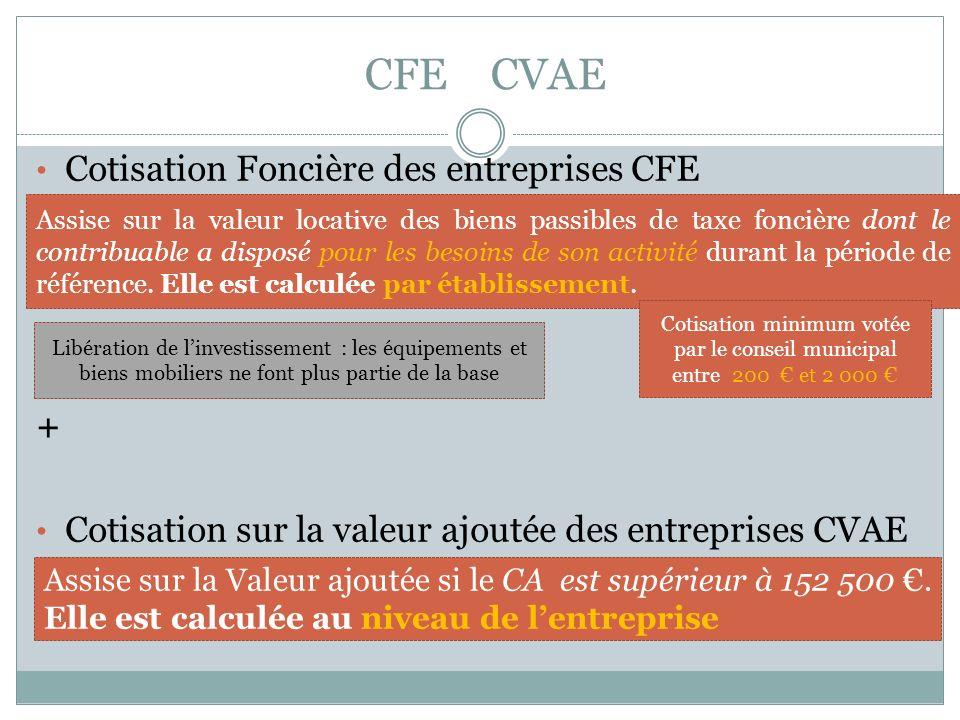CFE CVAE Cotisation Foncière des entreprises CFE