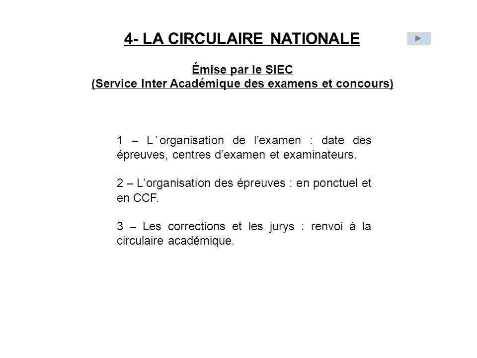 4- LA CIRCULAIRE NATIONALE