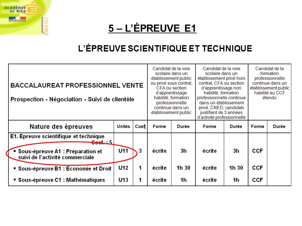 5 – L'ÉPREUVE E1 L'ÉPREUVE SCIENTIFIQUE ET TECHNIQUE