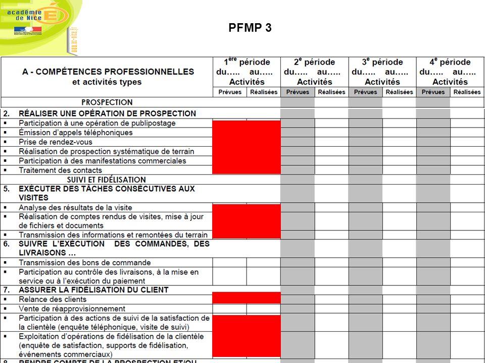 PFMP 3