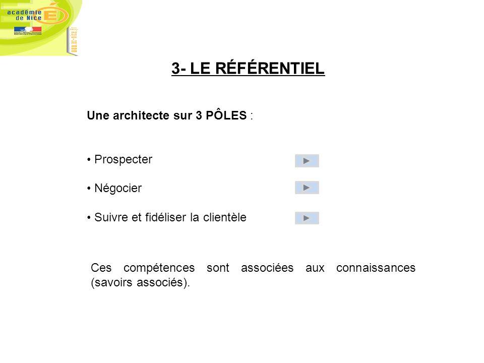 3- LE RÉFÉRENTIEL Une architecte sur 3 PÔLES : Prospecter Négocier
