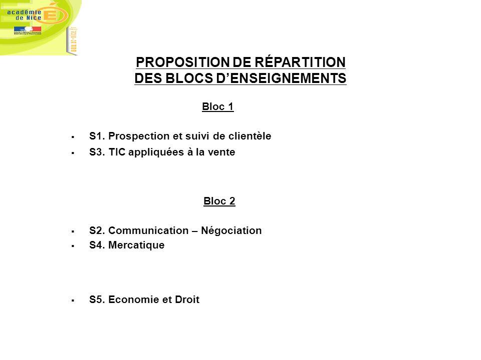 PROPOSITION DE RÉPARTITION DES BLOCS D'ENSEIGNEMENTS