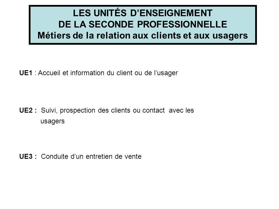 LES UNITÉS D'ENSEIGNEMENT DE LA SECONDE PROFESSIONNELLE Métiers de la relation aux clients et aux usagers