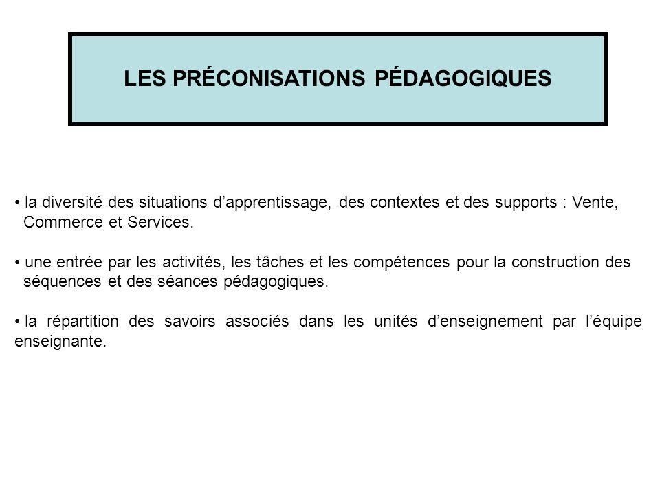 LES PRÉCONISATIONS PÉDAGOGIQUES