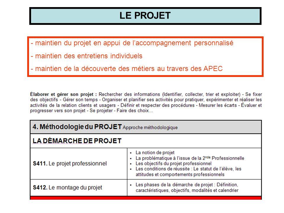 LE PROJET - maintien du projet en appui de l'accompagnement personnalisé. - maintien des entretiens individuels.