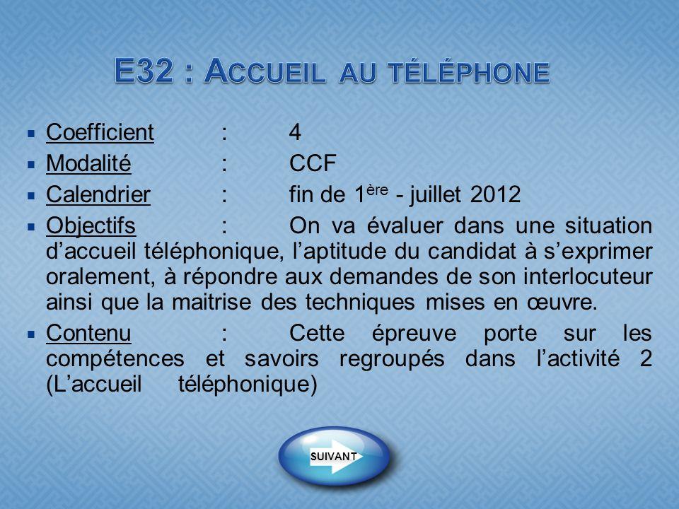 E32 : Accueil au téléphone
