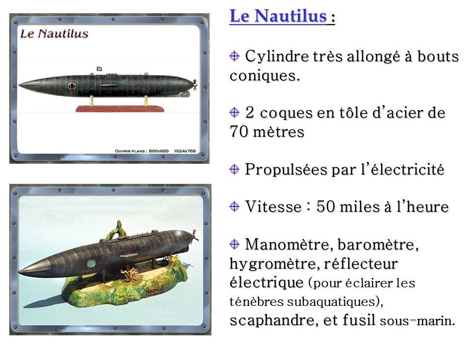 Le Nautilus : Cylindre très allongé à bouts coniques.