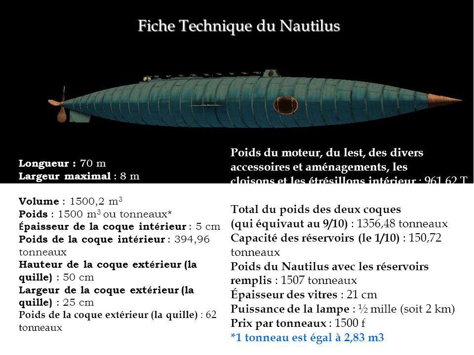 Fiche Technique du Nautilus