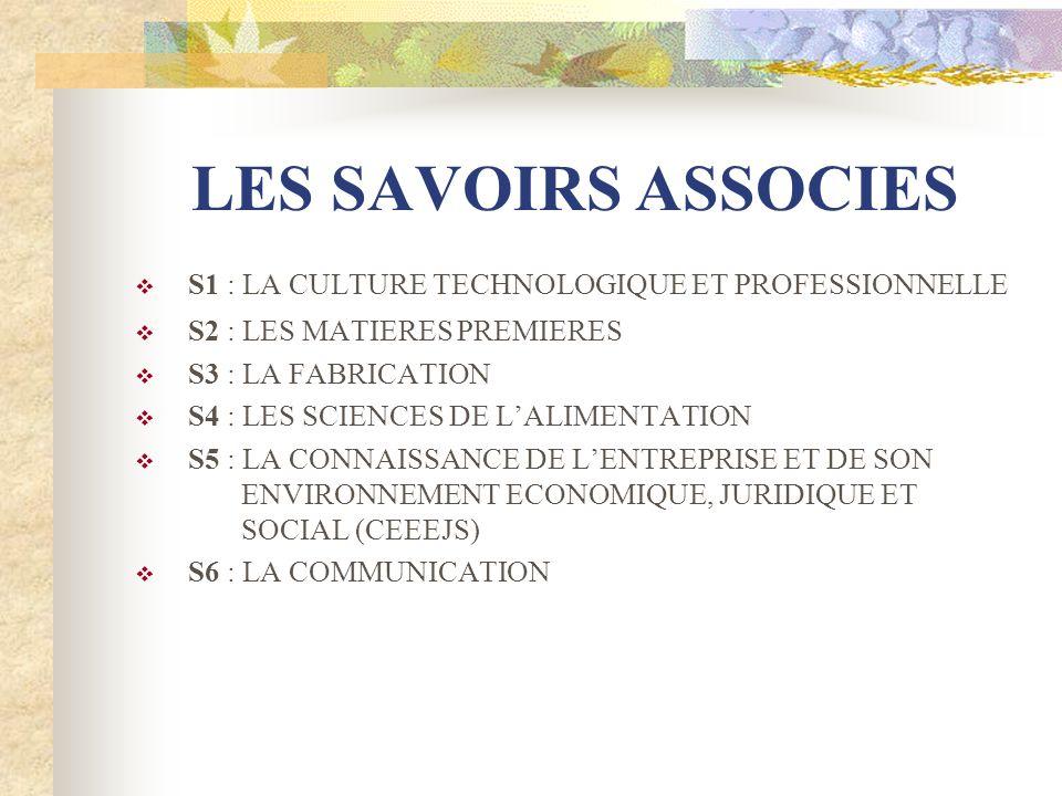 LES SAVOIRS ASSOCIES S1 : LA CULTURE TECHNOLOGIQUE ET PROFESSIONNELLE