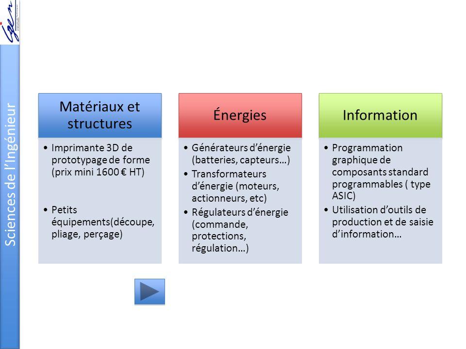 Sciences de l'Ingénieur Matériaux et structures Énergies Information