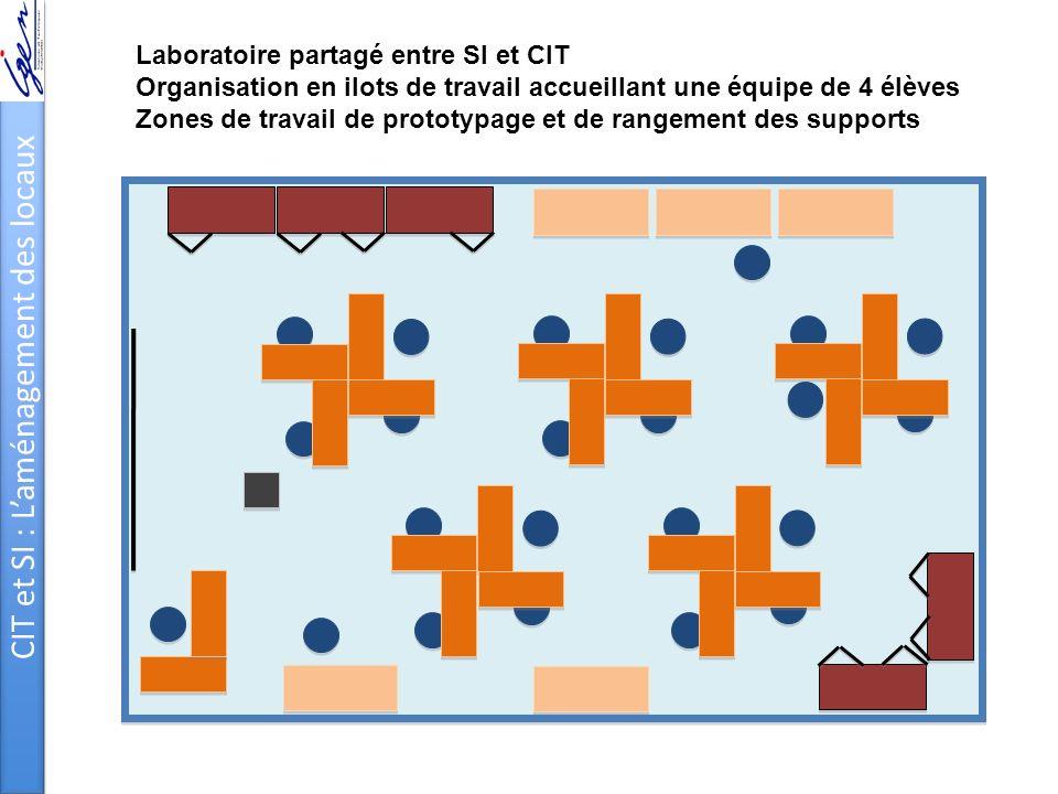 CIT et SI : L'aménagement des locaux