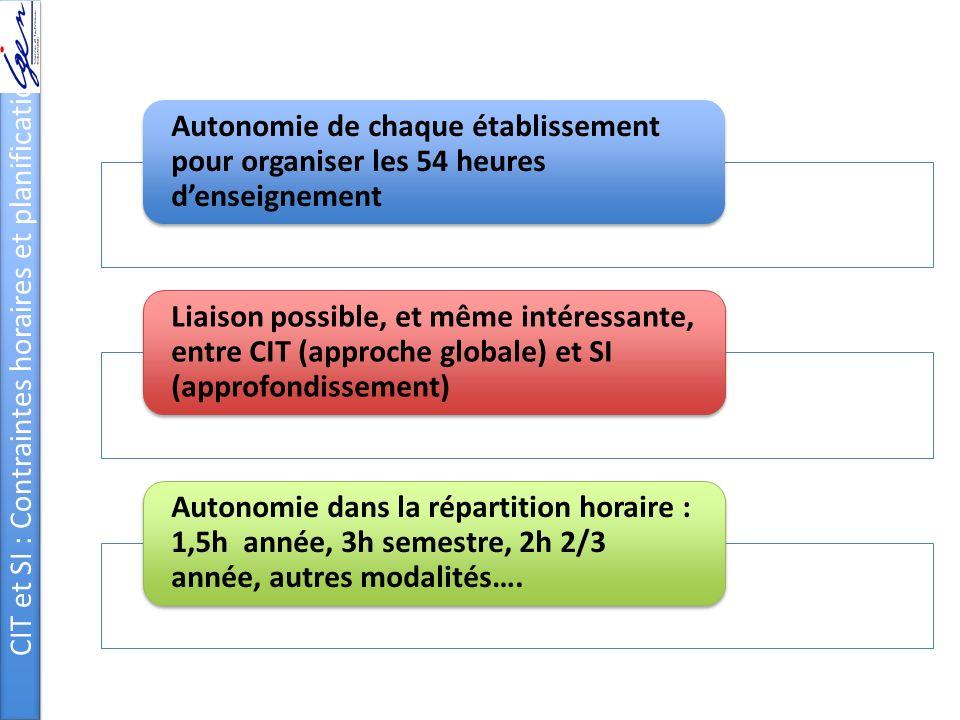CIT et SI : Contraintes horaires et planification