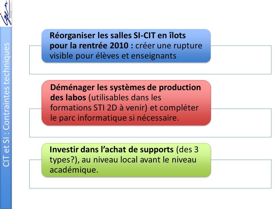CIT et SI : Contraintes techniques