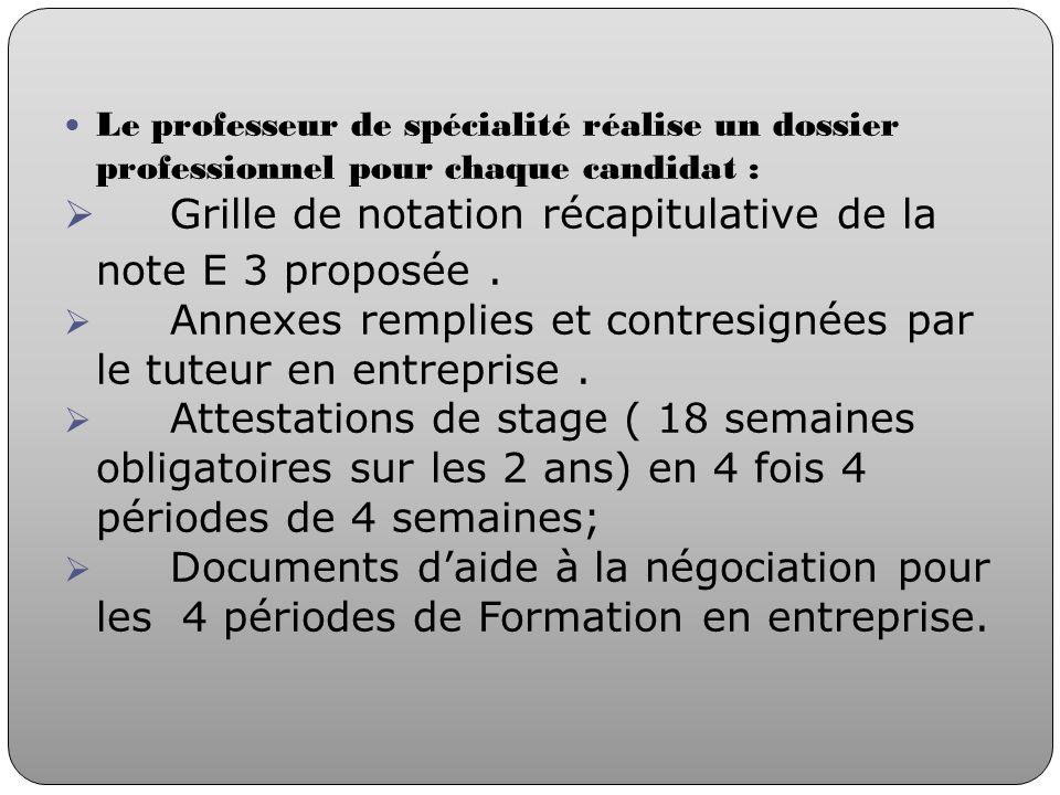 Grille de notation récapitulative de la note E 3 proposée .