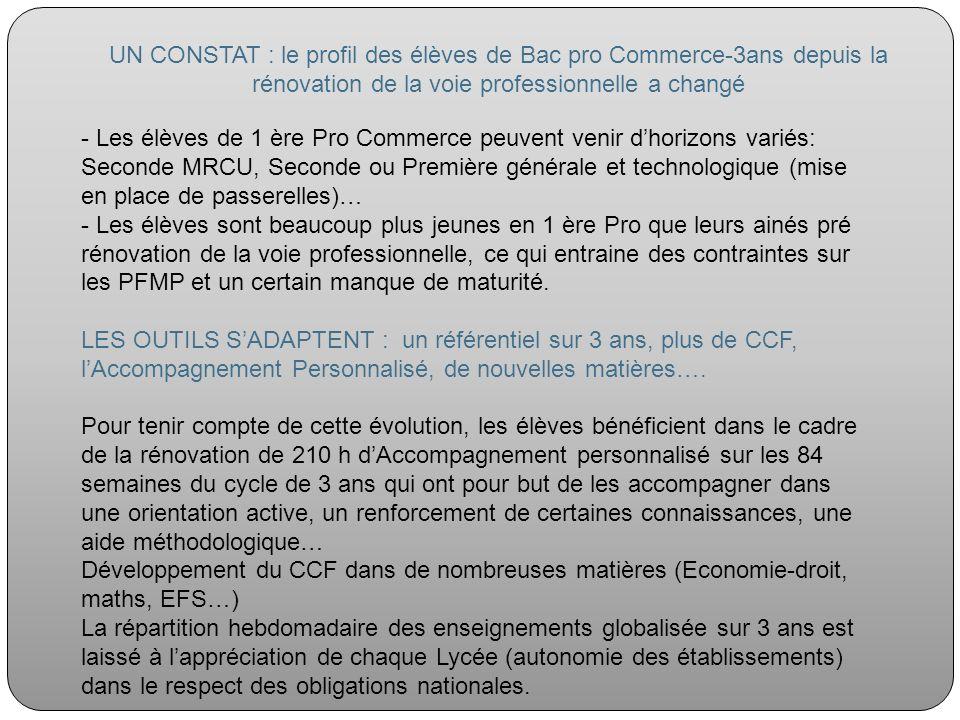 UN CONSTAT : le profil des élèves de Bac pro Commerce-3ans depuis la rénovation de la voie professionnelle a changé