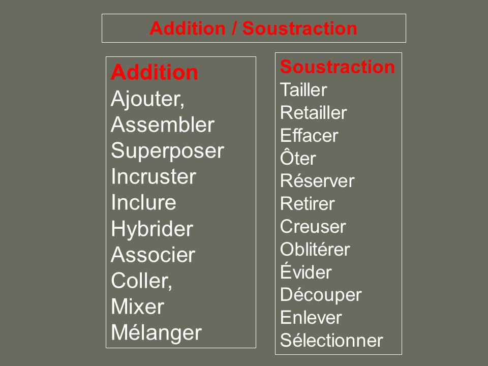 Addition / Soustraction