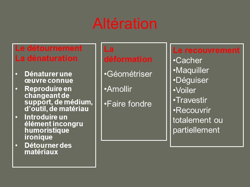 Altération Le détournement La dénaturation La déformation Géométriser
