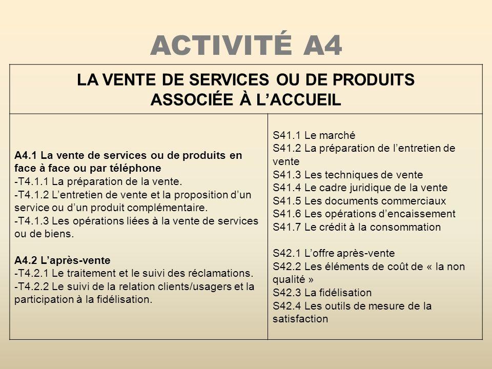 LA VENTE DE SERVICES OU DE PRODUITS