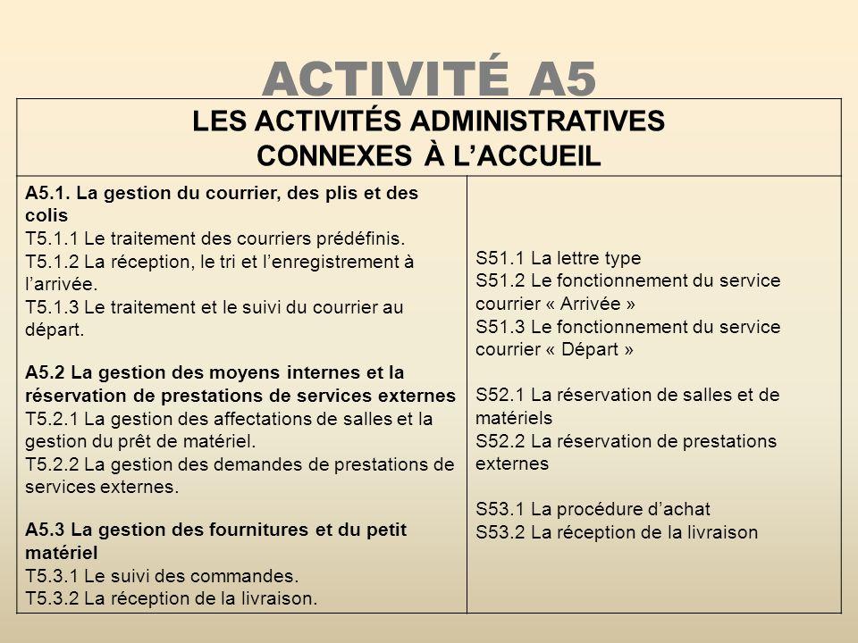 LES ACTIVITÉS ADMINISTRATIVES