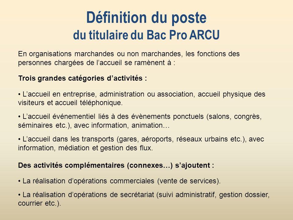 Définition du poste du titulaire du Bac Pro ARCU