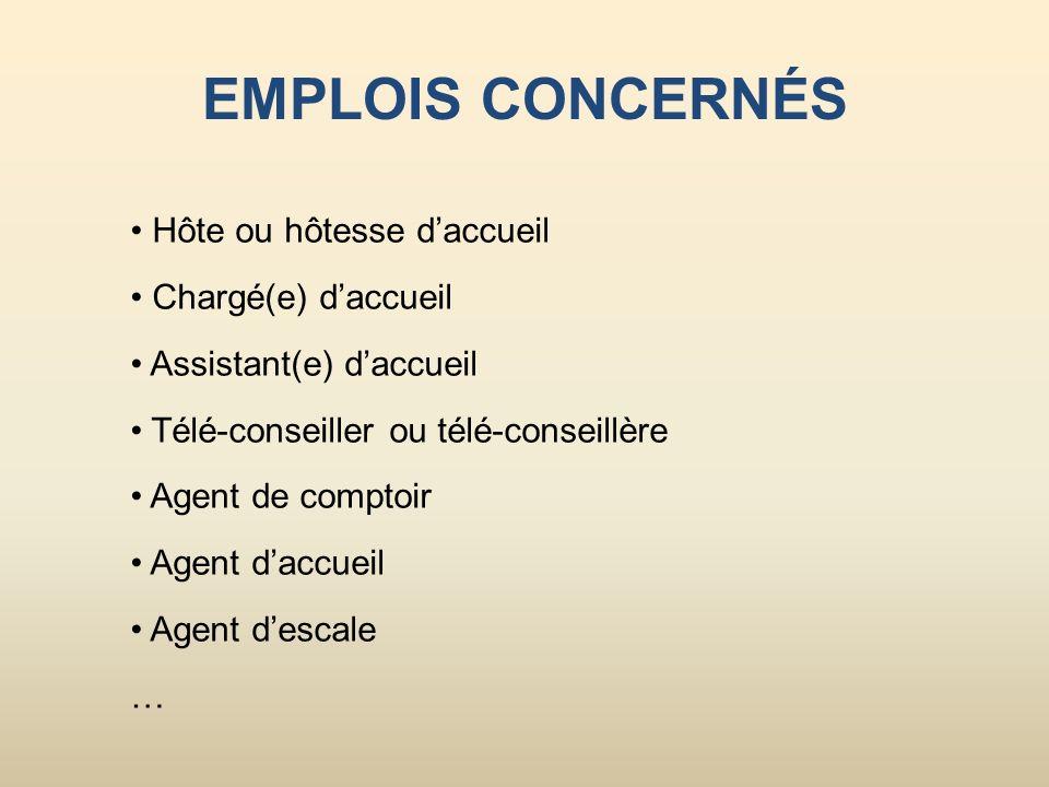 EMPLOIS CONCERNÉS Hôte ou hôtesse d'accueil Chargé(e) d'accueil