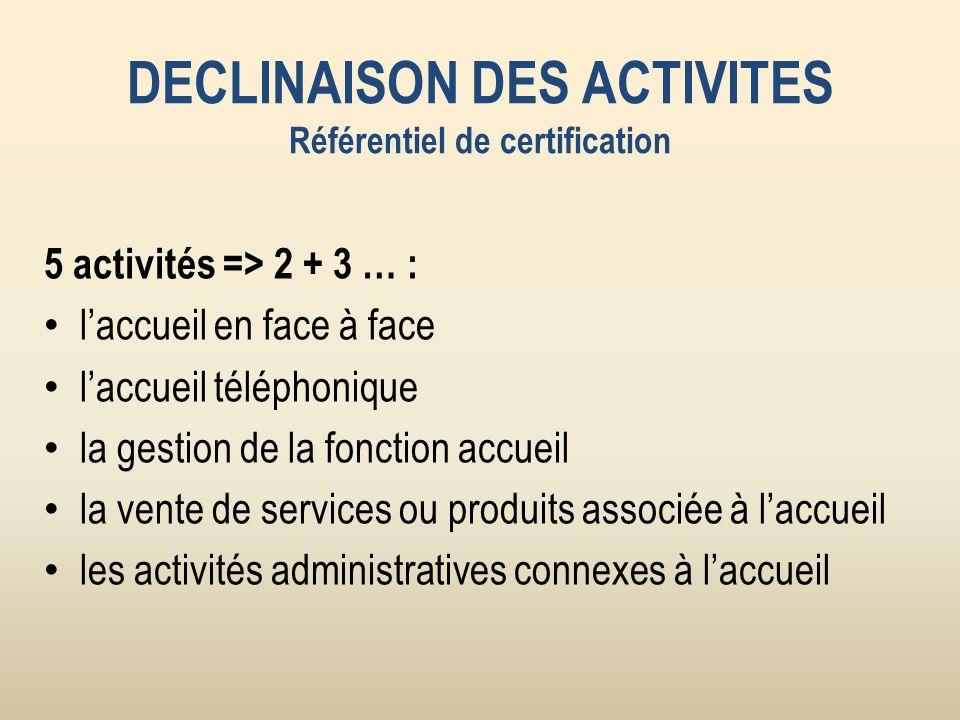 DECLINAISON DES ACTIVITES Référentiel de certification