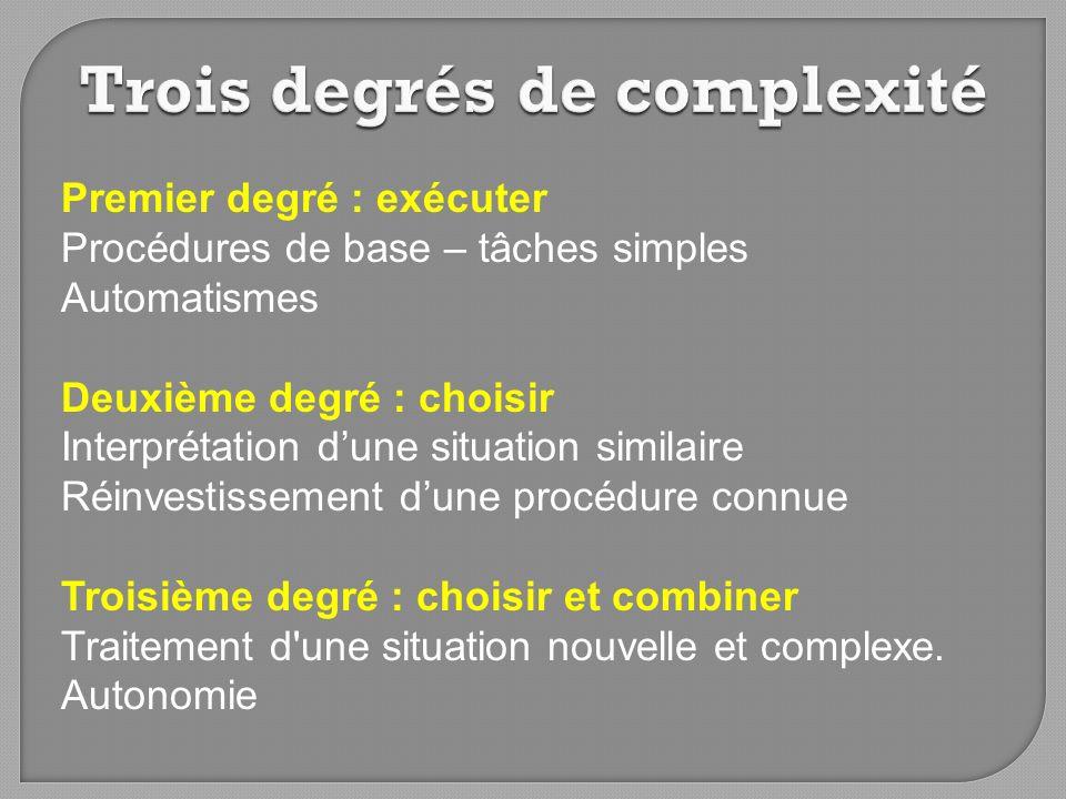 Trois degrés de complexité