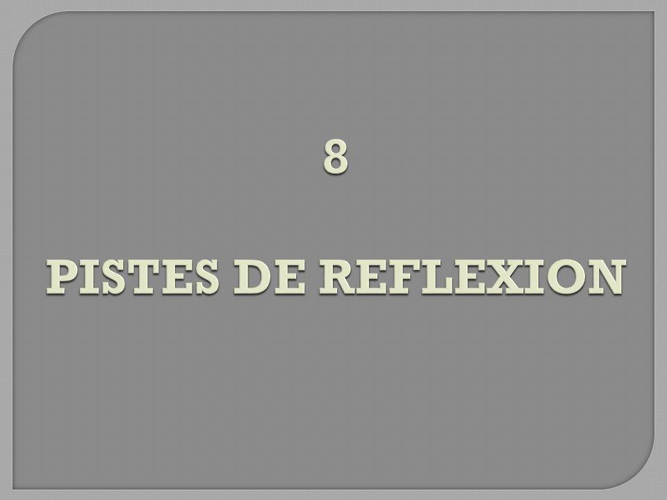 8 PISTES DE REFLEXION