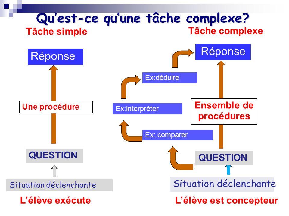 Qu'est-ce qu'une tâche complexe Ensemble de procédures