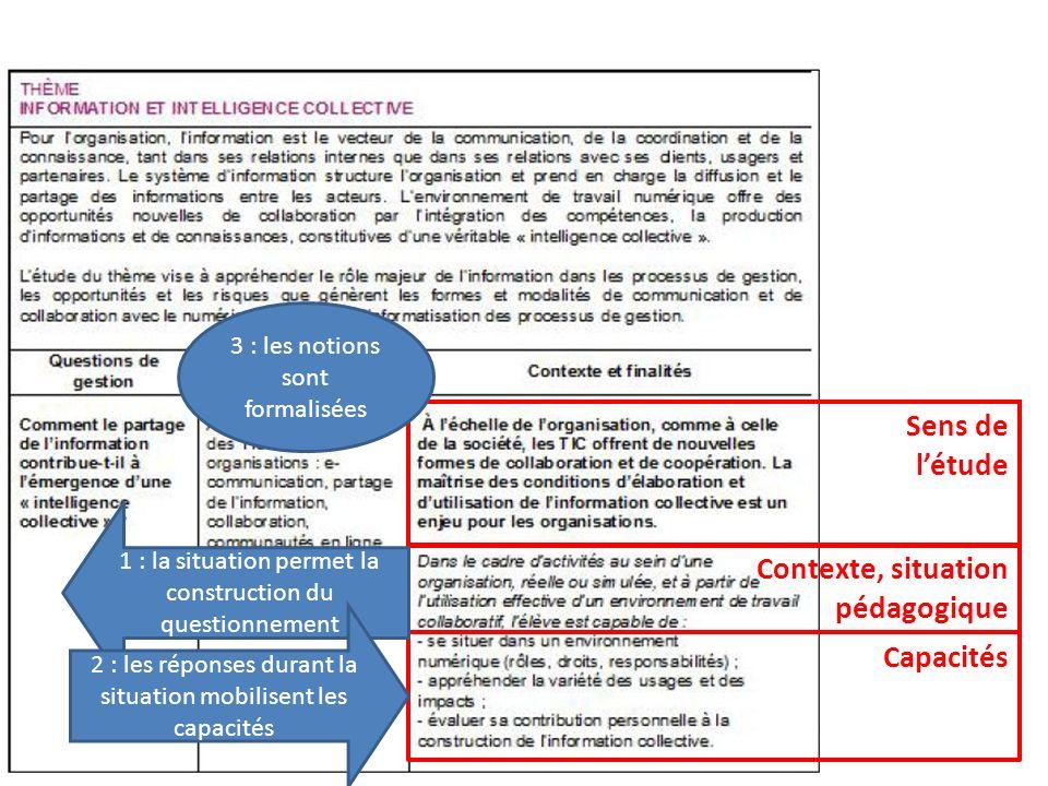 l'étude Contexte, situation pédagogique Capacités Sens de