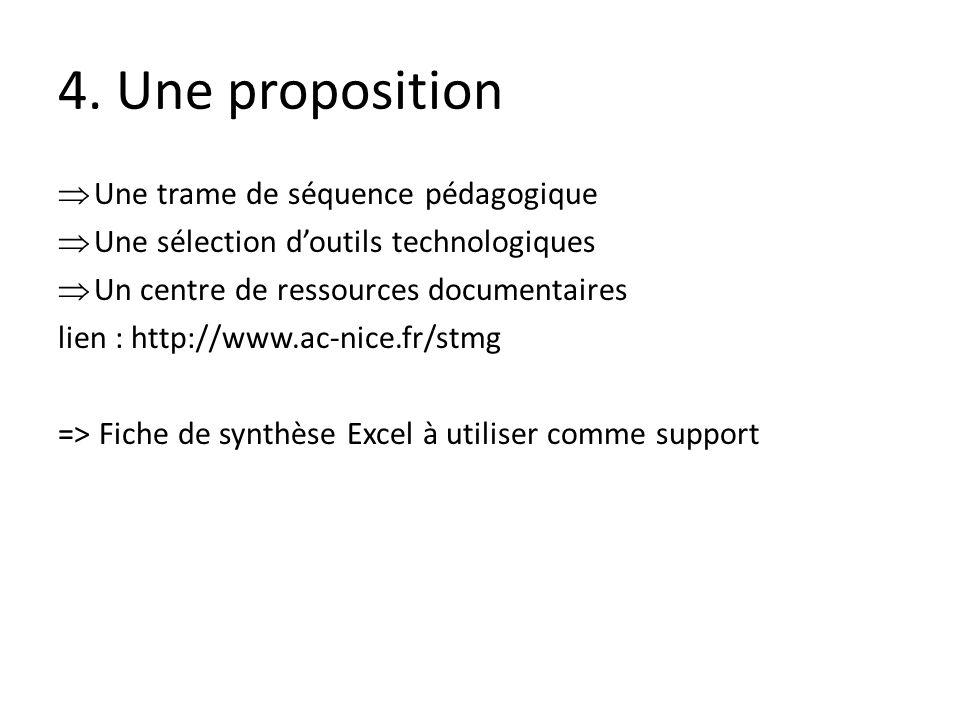 4. Une proposition Une trame de séquence pédagogique