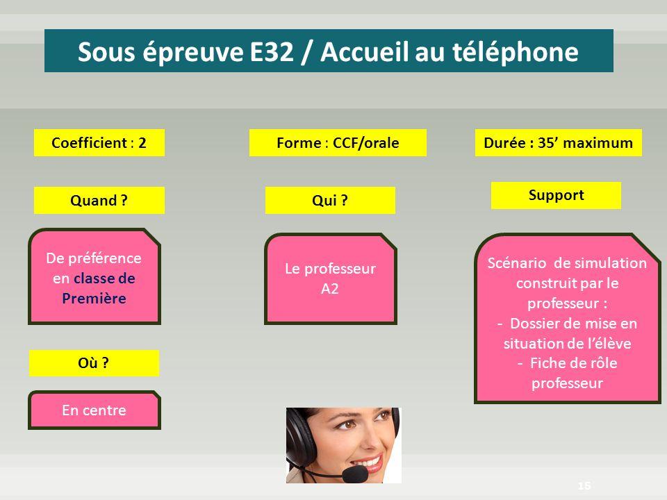 Sous épreuve E32 / Accueil au téléphone