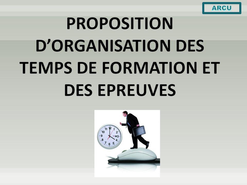 PROPOSITION D'ORGANISATION DES TEMPS DE FORMATION ET DES EPREUVES