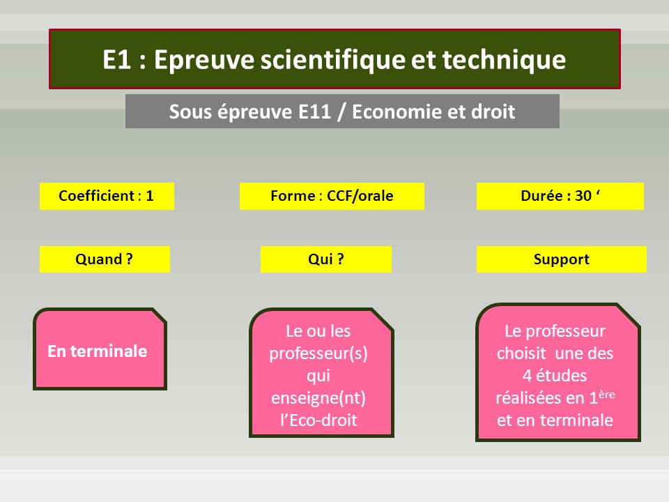 E1 : Epreuve scientifique et technique