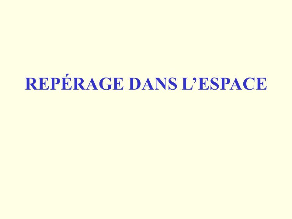 REPÉRAGE DANS L'ESPACE