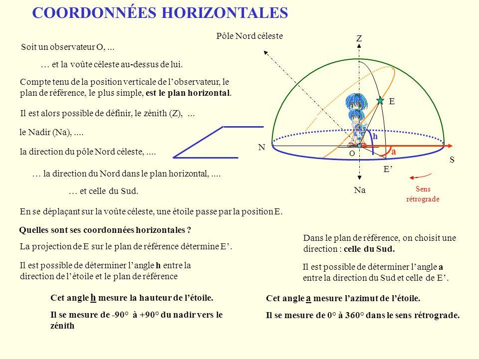 COORDONNÉES HORIZONTALES