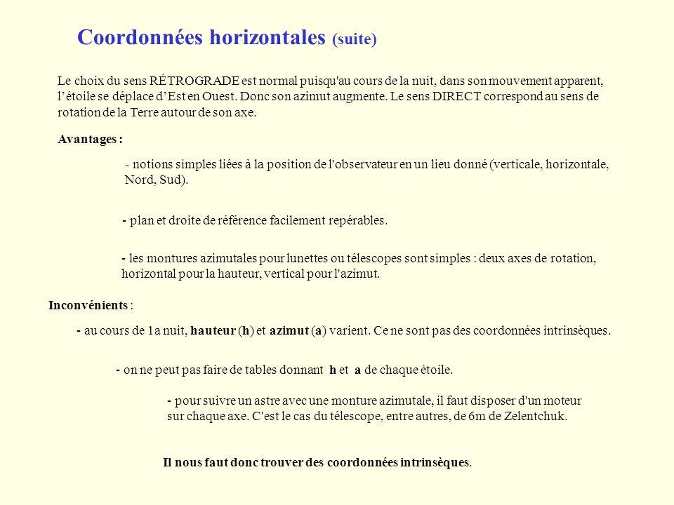 Coordonnées horizontales (suite)