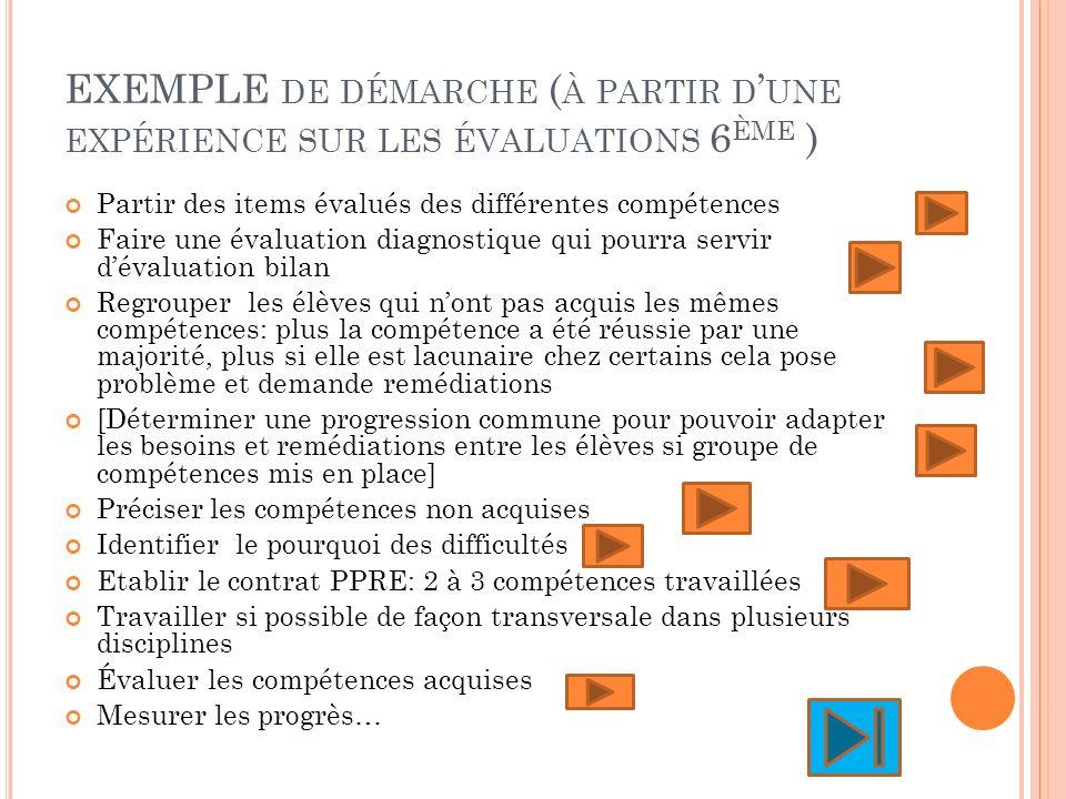 EXEMPLE de démarche (à partir d'une expérience sur les évaluations 6ème )